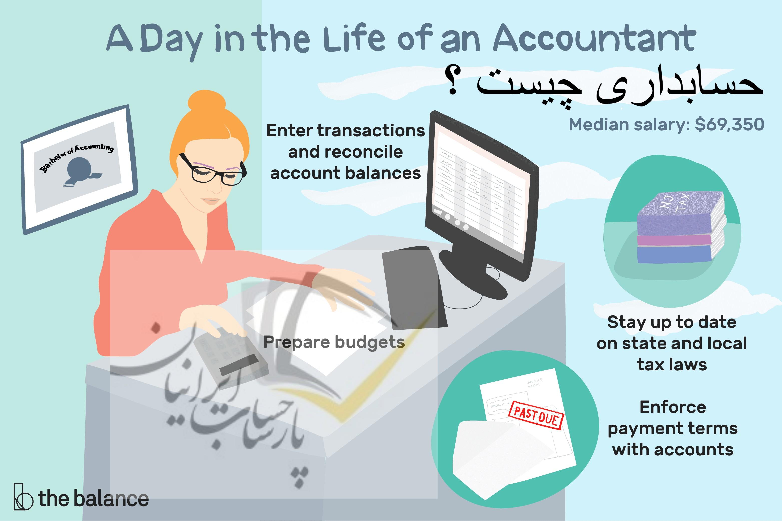 حسابداری چیست ؟